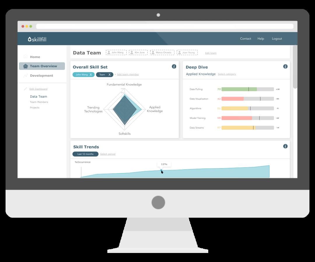 Main dashboard of Skillfill web platform for data skill assessment